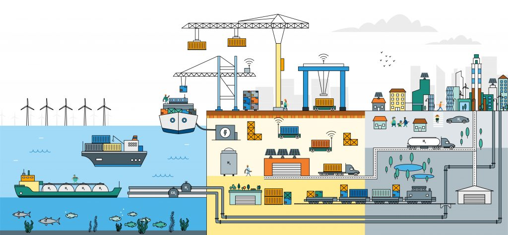 Diagram of a working port
